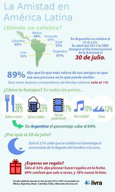 Infografia-amistad.png (600×1000)