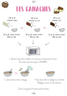 Fiche recette : Les ganaches Ganache are sweet toppings that can be found in the middle of certain cakes or on the outside. Generally they are chocolate but can also be fruity! Healthy Cake Recipes, Dump Cake Recipes, Cake Recipes From Scratch, Homemade Cake Recipes, Homemade Birthday Cakes, Best Cake Recipes, Healthy Food, Dessert Recipes, Icebox Desserts