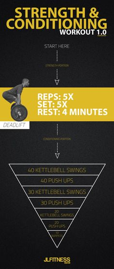 #strength #conditioning #workout
