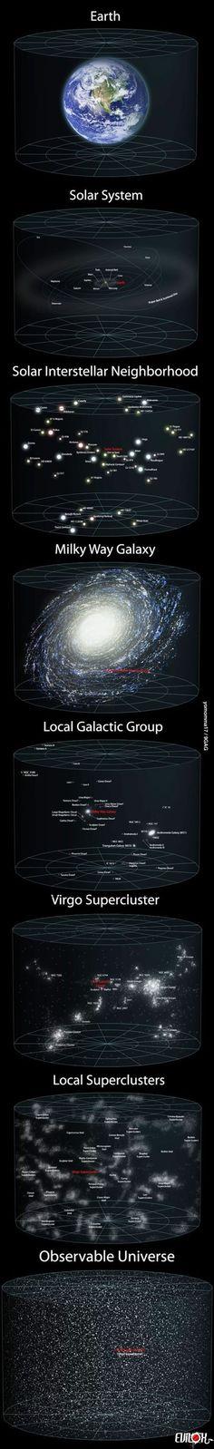 La Terre dans l'Univers < Photos - Images Ludiques