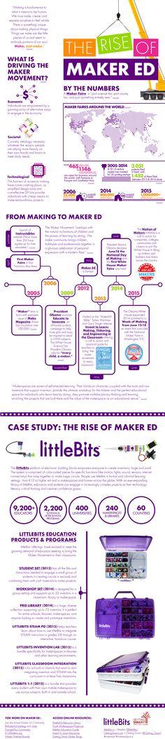 littleBits-GettingSmart infographic-Final-1000pxw