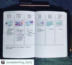 Sieh dir dieses Instagram-Foto von @showmeyourplanner an • Gefällt 501 Mal
