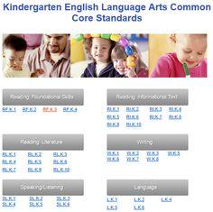 Kindergarten Common Core ELA activities and ideas