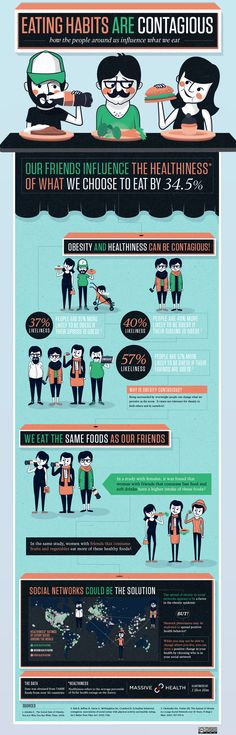 Eating habits are contagious #infographic