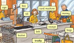 Learning the vocabulary for checkout and around one