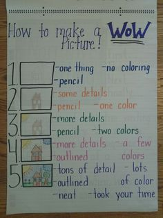 Anchor Charts for Monday Made It