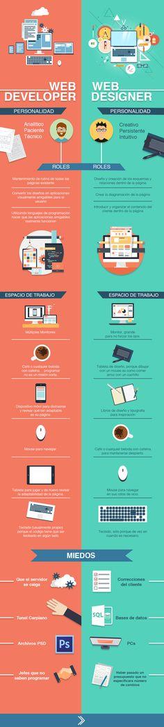 Diferencias entre un desarrollador y un diseñador web #infografia #infographic #design