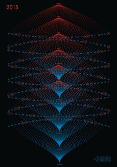 Art calendar for year 2015. Free for print. on Behance