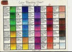 Color Pencil Drawing Picture of Blending Colors - How to Blend Prismacolors: What is Prismacolor?Prismacolor is a colored pencil that blends layer upon layer with other prismacolor pencils to create unique colors on your palette. Prismacolors can be. Pencil Drawing Pictures, Pencil Drawing Tutorials, Pencil Drawings, Horse Drawings, Art Tutorials, Blending Colored Pencils, Color Blending, Color Mixing, Colouring Techniques