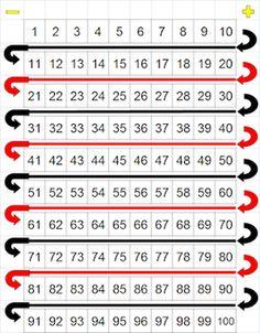 number grid coursework maths