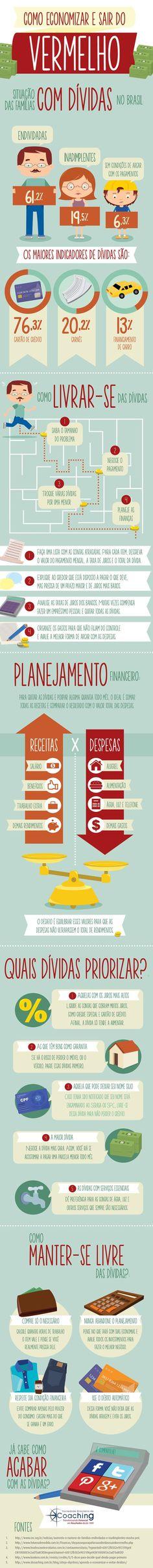 Como acabar com as dívidas { Blog Divirta-se Organizando}