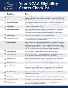 NCAA Eligibility Center Checklist #college #education #sports