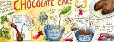 Gluten Free, Dairy Free, Guilt Free Chocolate Cake<span class='title_artist'> by Sophie Peanut</span>