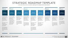 business swimlane roadmap Project management dashboard