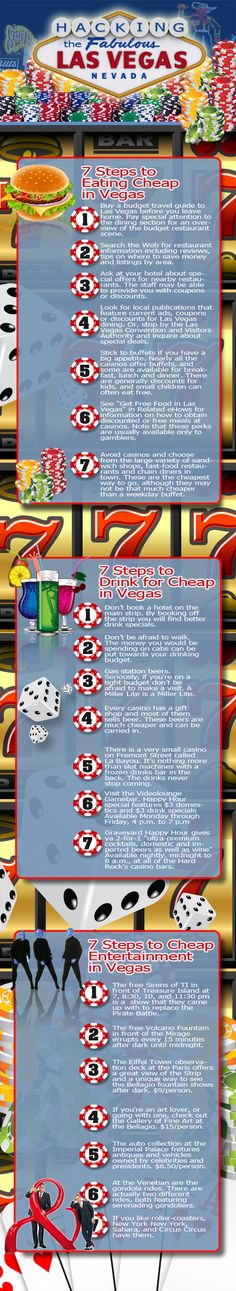 Hacking Las Vegas on the cheap: 7 eats, 7 drinks, 7 thrills  @Lindsay Dillon Peterson