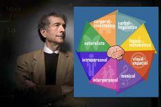 Inteligencias Múltiples de Howard Gardner I