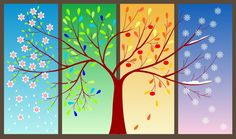 Four seasons tree clipart Four Seasons Art, Seasons Of The Year, Four Seasons Painting, Tattoo Papier, Adobe Illustrator, Maple Leaf, Tree Clipart, Illustration, Art Plastique