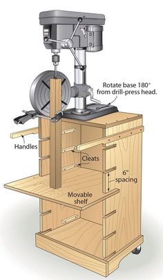 Holly Crap. A large part of the cost of a drill press is the reach of the stand. Would this save money and still provide the same range of movement as a more expensive drill-press?
