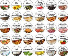 Spice Jar Labels, Spice Jars, African Market, Mini Foods, Paper Models, Herbalism, Spices, Clip Art, Food And Drink