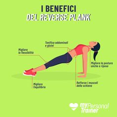 Plank Challenge, Personal Trainer, Pilates, At Home Workouts, Detox, Challenges, Love You, Wellness, Gym