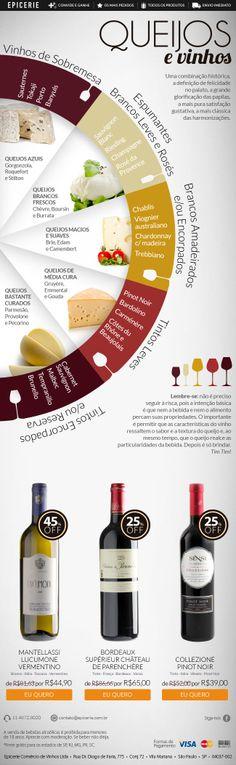 Aqui você também aprende um pouquinho mais sobre qual vinho harmonizar com os queijos escolhidos.