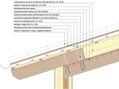 nodo a terra Roof Architecture, Amazing Architecture, Architecture Details, Architectural Materials, Architectural Section, Building Skin, Building A House, Timber Buildings, Building Section