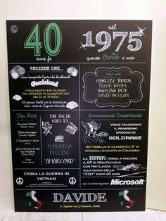 I miei primi 40 anni Lavagna 50x70 compleanno lavagnettiamo@gmail.com