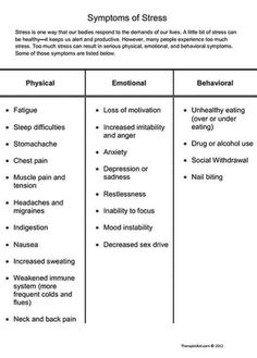 Stress management worksheets \u0026 infographic Stress management : Stress management : Stress management : Symptoms of Stress.