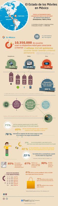 Interesante #Infografía del uso de Internet en Smartphones en México.