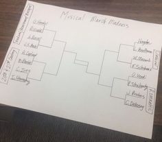 Who needs March Madness when you can have MUSICAL Madness? Music Director Mrs. Howard from Francis Howell Middle School in MO shares her bracket for teaching students composers and musical eras for Music In Our Schools Month #MIOSM30!