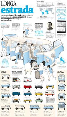Infográfico da Kombi ganha Pulitzer - Assuntos Criativos
