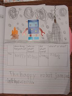 Strategy for writing complete sentences. Perfect for first grade.