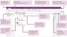 11 Tips For Improving Productivity Using Onenote - Better within One Note Templates - Best Creative Templates Microsoft Office, One Note Microsoft, Microsoft Excel, Microsoft Windows, Microsoft Surface, Onenote Template, Notes Template, Computer Help, Computer Programming