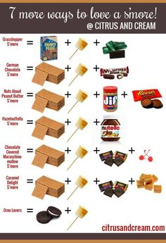 S'mores are the perfect fall party food. They're cheap, easy to make, and universally appealing. But, the basic combo can get a little boring. This fun list of suggestions from Citrus and Cream will add a little pizzazz to your next party. Camping Parties, Camping Meals, Camping Guide, Camping Stuff, Camping Friends, Bonfire Birthday, Birthday Parties, 13th Birthday, Caramel Delights