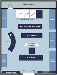 Clothing Boutique Floor Plan 1000+ ideas about store layout on pinterest convenience ...