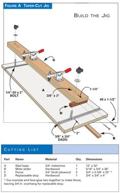 Get more out of your table saw with these four handy jigs. These simple jigs take advantage of the table saw's speed and accuracy without tempting you to perform risky operations. Woodworking For Kids, Beginner Woodworking Projects, Woodworking Joints, Woodworking Workbench, Popular Woodworking, Woodworking Techniques, Woodworking Crafts, Woodworking Tools, Woodworking Articles