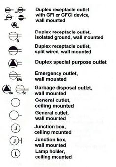 Electrical symbols simbolos eletricos pinterest electrical architectural blueprint symbols here is a list of all the blueprint symbols that are needed to make architectural electrical and plumbing blueprints malvernweather Choice Image