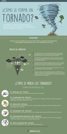 ¿Cómo se forma un tornado? #infografia