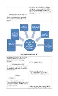 Banghay aralin sa A.P I Grade 1 Lesson Plan, Lesson Plan Pdf, Lesson Plan Format, Lesson Plan Examples, English Lesson Plans, Daily Lesson Plan, Science Lesson Plans, Teacher Lesson Plans, Science Lessons