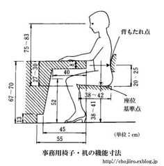椅子と机と人間工学 : 丁子色
