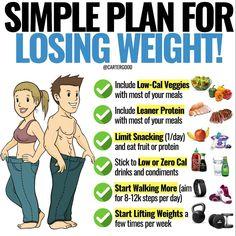 Aprenda a alterar seu estilo de vida: dicas e estratégias para perda de peso para ajudá-lo a perder o peso corporal Quick Weight Loss Tips, Weight Loss Plans, Weight Loss Program, Diet Program, Start Losing Weight, How To Lose Weight Fast, Reduce Weight, Lose Fat, Weight Gain