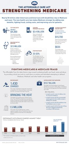The Affordable Care Act - Strengthening Medicare #Obamacare