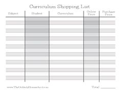 How I Plan My Homeschool Curriculum Shopping List with Free Printable-The Unlikely Homeschool (on FD and used in 2013-2014 and 2014-2015 planner)