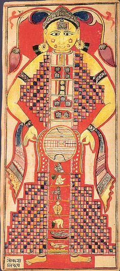 Structure of Universe in Jain cosmology in form of a lokapurusa or cosmic man.