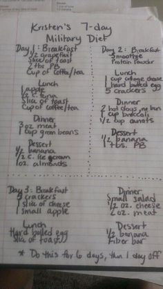 Tweaked military diet to make it work for 7 days. Gonna do the cycle twice, then 1 day off.