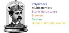 Exemples de multipotentiels | HORIZOOM