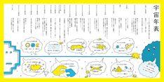 さくら剛(著) 『感じる科学』 公式ホームページ おまけ宇宙年表 サンクチュアリ出版