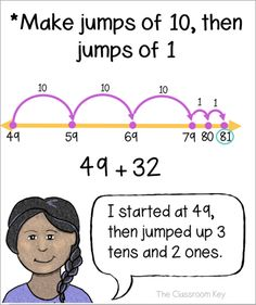 Strategies for teaching addition and subtraction using open number lines, a Common Core grade math skill Open Number Line, Number Lines, Teaching Addition, Math Addition, Fourth Grade Math, Second Grade Math, Grade 2, Line Math, Teaching Math
