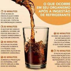 Saiba um pouco mais sobre essa bebida que  prejudica nossa saúde!