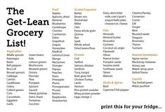 Eat lean get lean grocery print out via bodyrock. Get Healthy, Healthy Tips, Healthy Recipes, Healthy Foods, Eating Healthy, Healthy Dishes, Clean Recipes, Healthy Habits, Easy Recipes